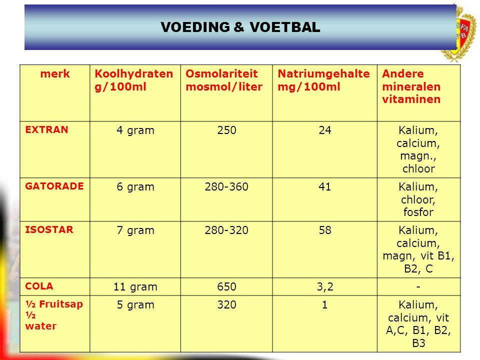 www.joostdesender.be merkKoolhydraten g/100ml Osmolariteit mosmol/liter Natriumgehalte mg/100ml Andere mineralen vitaminen EXTRAN 4 gram25024Kalium, c