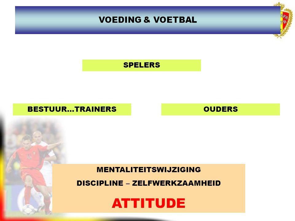 www.joostdesender.be VOEDING & VOETBAL OUDERS SPELERS BESTUUR…TRAINERS MENTALITEITSWIJZIGING DISCIPLINE – ZELFWERKZAAMHEID ATTITUDE