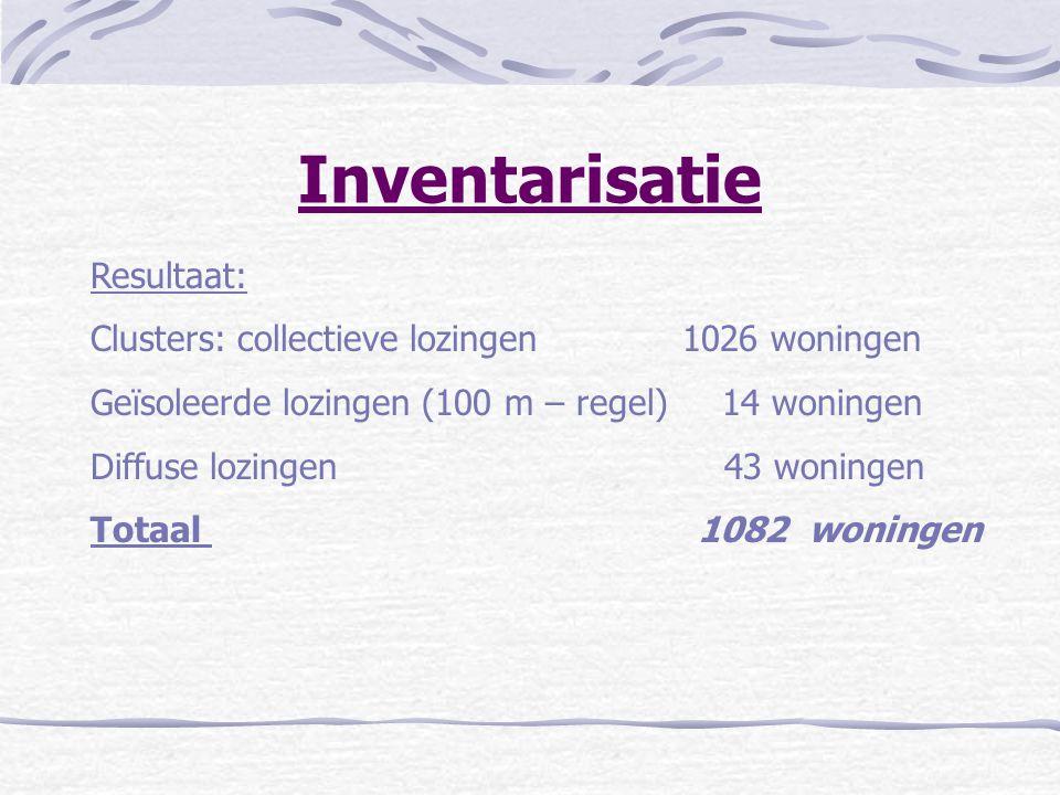 Resultaat: Clusters: collectieve lozingen 1026 woningen Geïsoleerde lozingen (100 m – regel) 14 woningen Diffuse lozingen 43 woningen Totaal 1082 woningen Inventarisatie