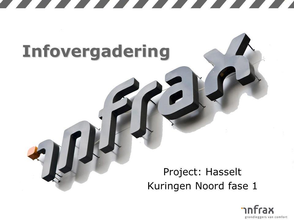 Infovergadering Project: Hasselt Kuringen Noord fase 1