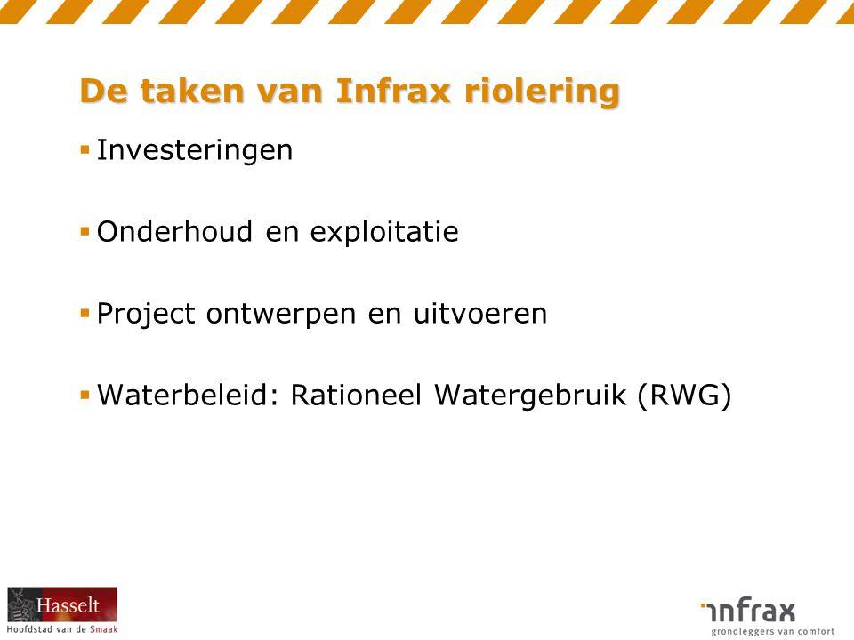 De taken van Infrax riolering  Investeringen  Onderhoud en exploitatie  Project ontwerpen en uitvoeren  Waterbeleid: Rationeel Watergebruik (RWG)