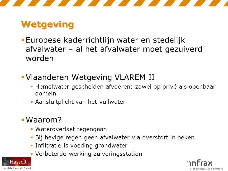 Wetgeving  Europese kaderrichtlijn water en stedelijk afvalwater – al het afvalwater moet gezuiverd worden  Vlaanderen Wetgeving VLAREM II  Hemelwa