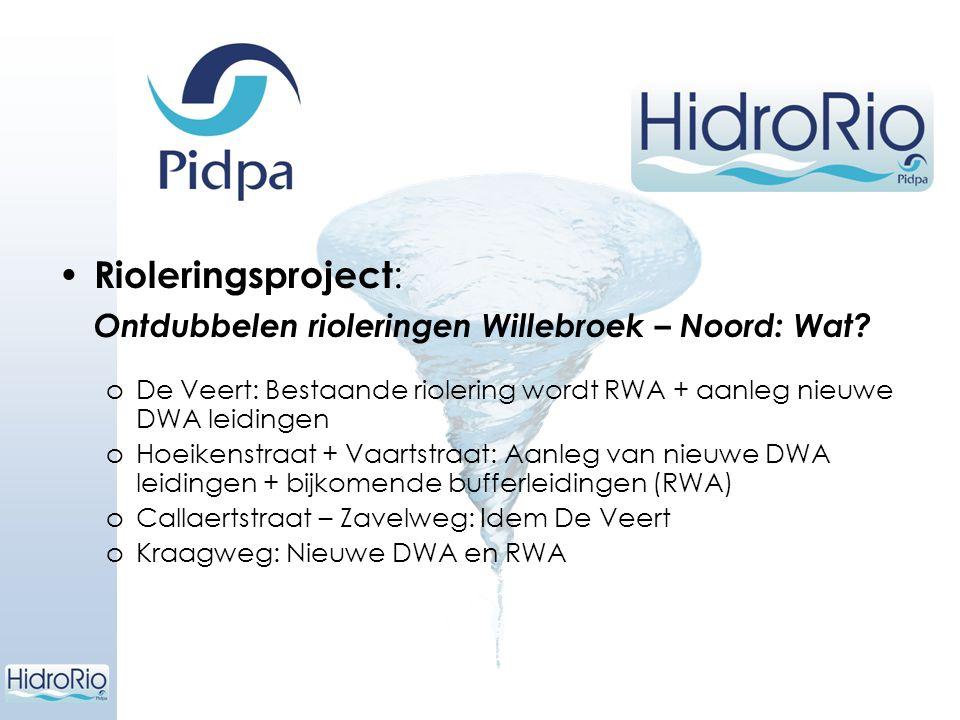 Rioleringsproject : Ontdubbelen rioleringen Willebroek – Noord: Wat? oDe Veert: Bestaande riolering wordt RWA + aanleg nieuwe DWA leidingen oHoeikenst