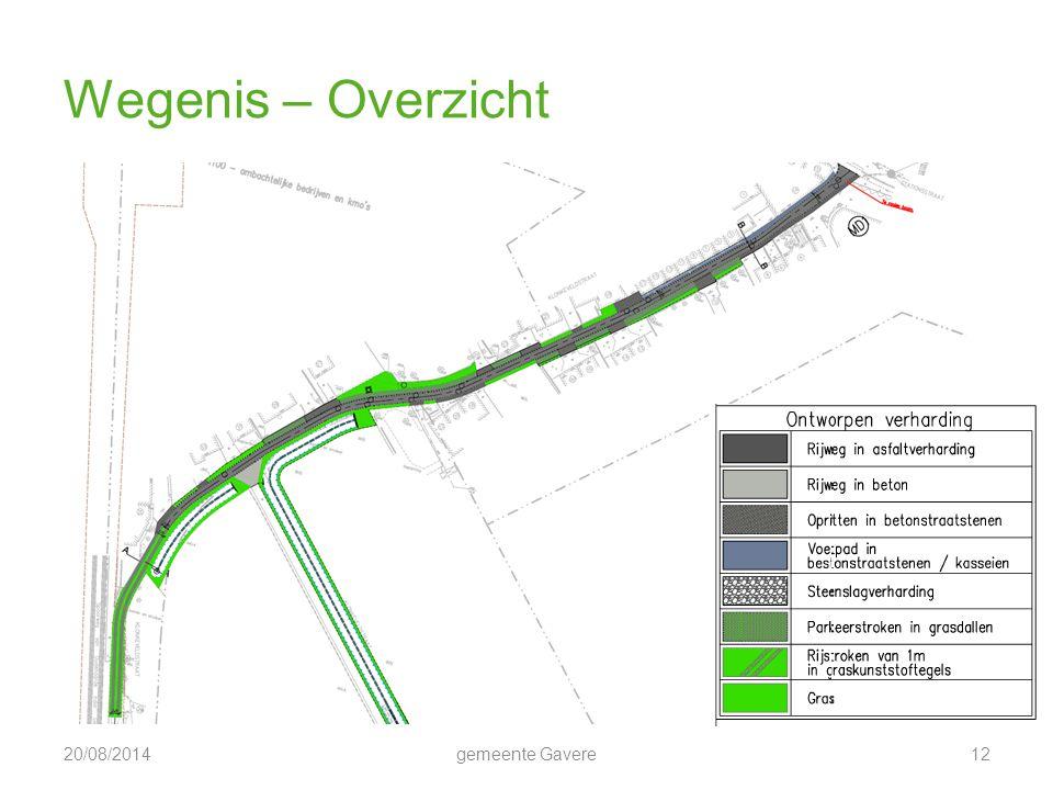 Wegenis – Detail 1 20/08/2014gemeente Gavere13