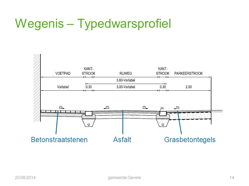 Wegenis – Detail 2 20/08/2014gemeente Gavere15
