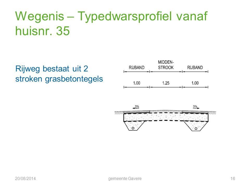 Wegenis – Grasbetontegels Gebruikt voor: –Parkeerstroken –Rijweg vanaf huisnr.