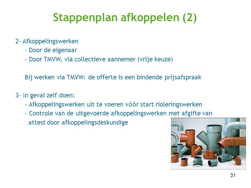 32 Voorziene tussenkomsten (1)  Financi ë le tussenkomst - Afkoppelingsstudie Voor 100% gedragen door TMVW - Afkoppelingswerken Tussenkomst van maximaal € 300 (incl.