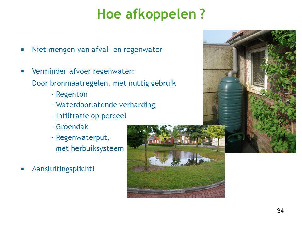 35 Aandachtspunten  Consequenties: Aandacht van de bewoners - Straatkolken en terrassen rechtstreeks aangesloten op de waterlopen => Geen afval(water), verf, olie, … inkieperen.