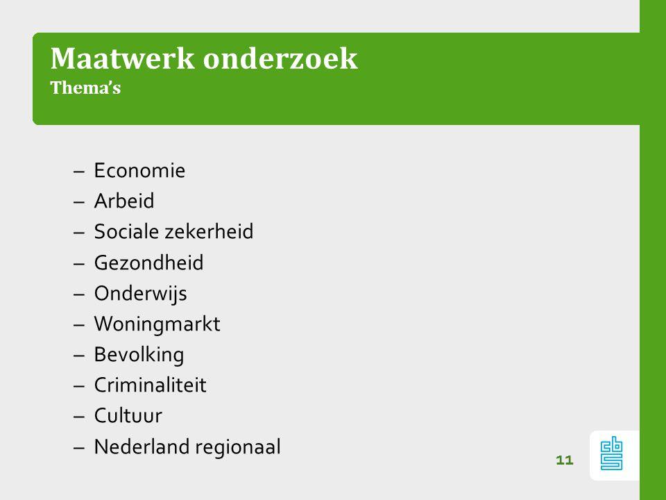 Maatwerk onderzoek Thema's 11 –Economie –Arbeid –Sociale zekerheid –Gezondheid –Onderwijs –Woningmarkt –Bevolking –Criminaliteit –Cultuur –Nederland regionaal