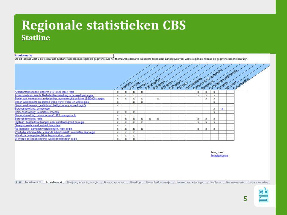 Regionale statistieken CBS Statline 5 http://www.cbs.nl/nl-NL/menu/informatie/decentrale- overheden/links-el/regionaal-overzicht.htm