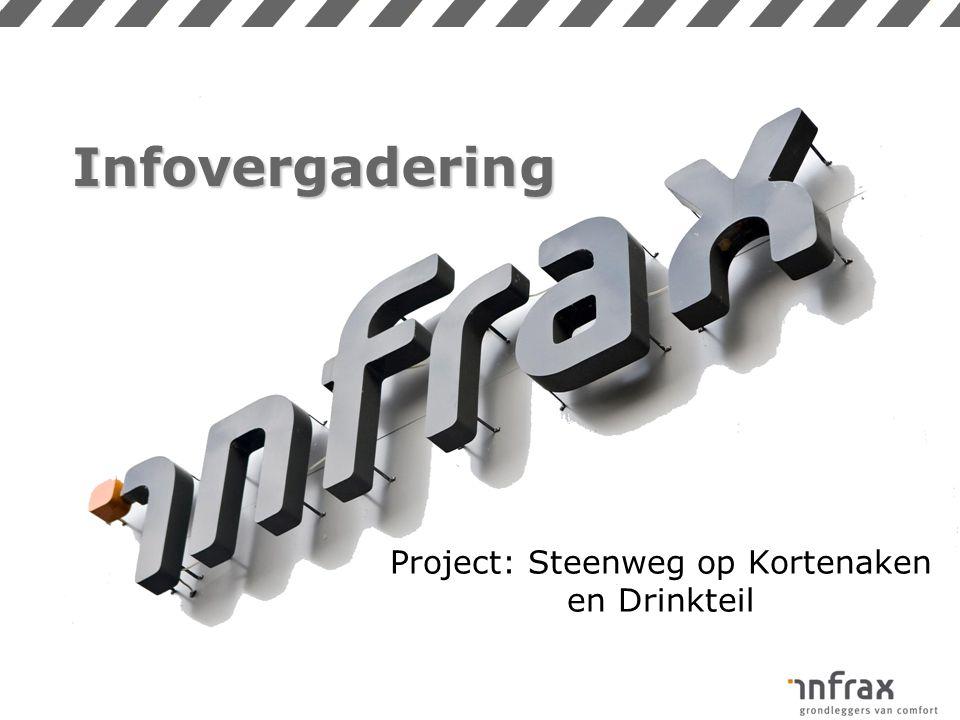 Infovergadering Project: Steenweg op Kortenaken en Drinkteil