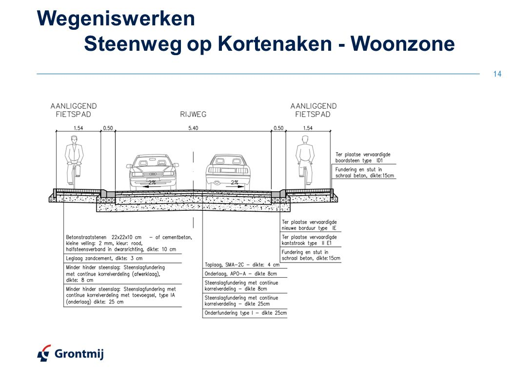 14 Wegeniswerken Steenweg op Kortenaken - Woonzone