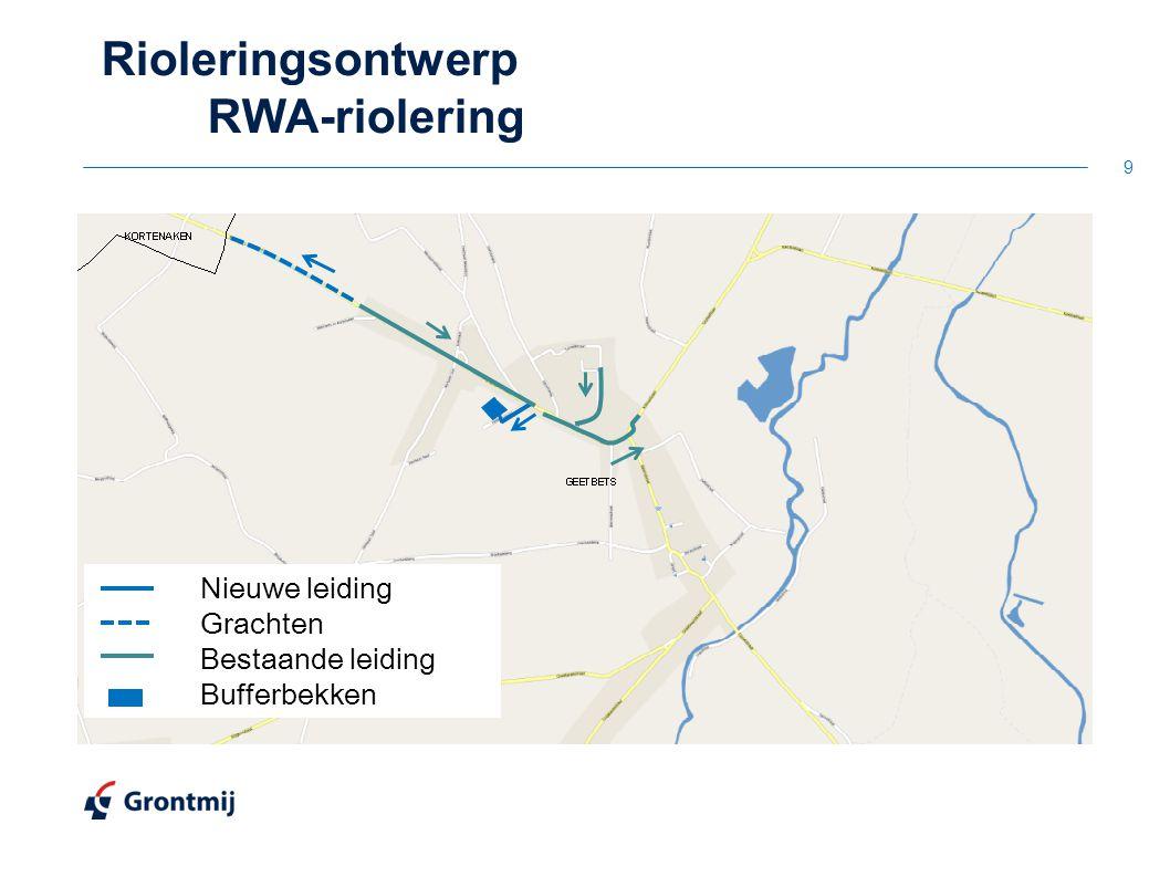 9 Rioleringsontwerp RWA-riolering Nieuwe leiding Grachten Bestaande leiding Bufferbekken