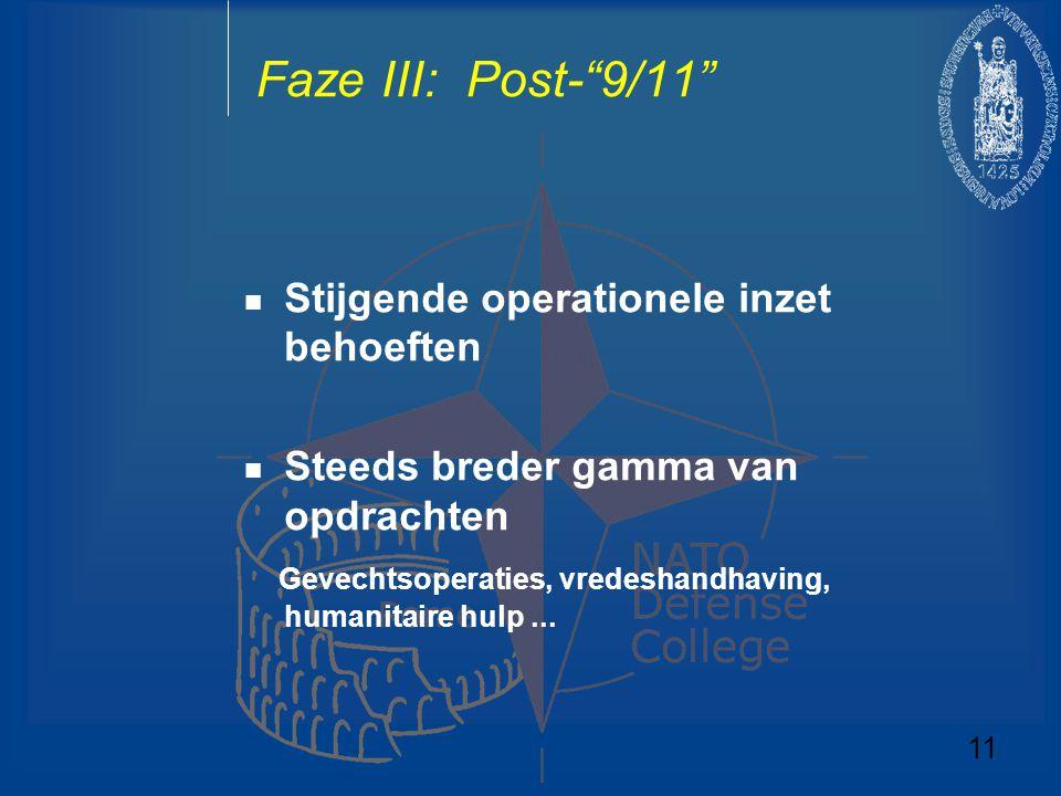 """Faze III: Post-""""9/11"""" Stijgende operationele inzet behoeften Steeds breder gamma van opdrachten Gevechtsoperaties, vredeshandhaving, humanitaire hulp."""