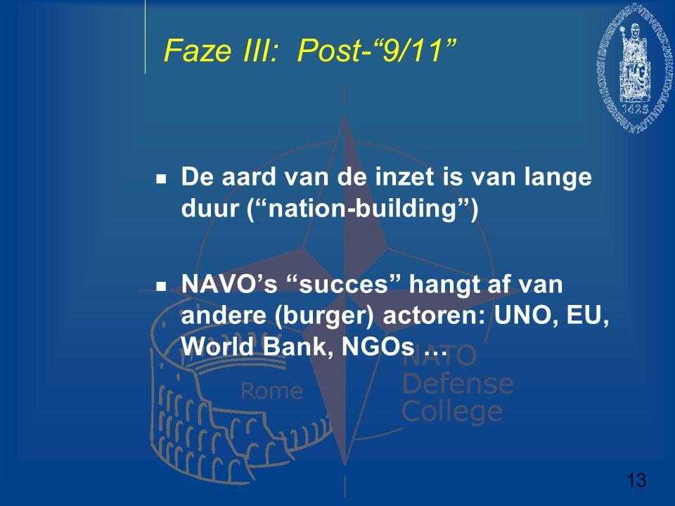 """Faze III: Post-""""9/11"""" De aard van de inzet is van lange duur (""""nation-building"""") NAVO's """"succes"""" hangt af van andere (burger) actoren: UNO, EU, World"""
