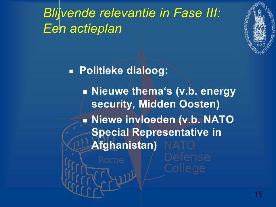 Blijvende relevantie in Fase III: Een actieplan Politieke dialoog: Nieuwe thema's (v.b. energy security, Midden Oosten) Niewe invloeden (v.b. NATO Spe