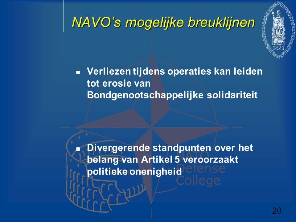 NAVO's mogelijke breuklijnen Verliezen tijdens operaties kan leiden tot erosie van Bondgenootschappelijke solidariteit Divergerende standpunten over h