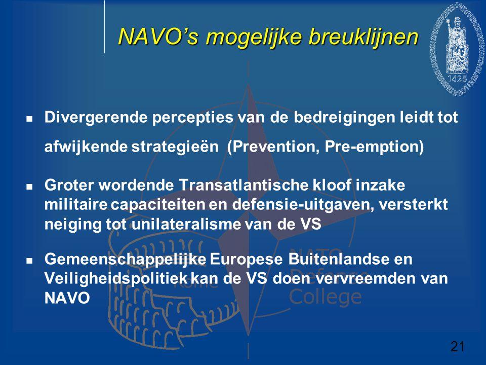 NAVO's mogelijke breuklijnen Divergerende percepties van de bedreigingen leidt tot afwijkende strategieën (Prevention, Pre-emption) Groter wordende Tr