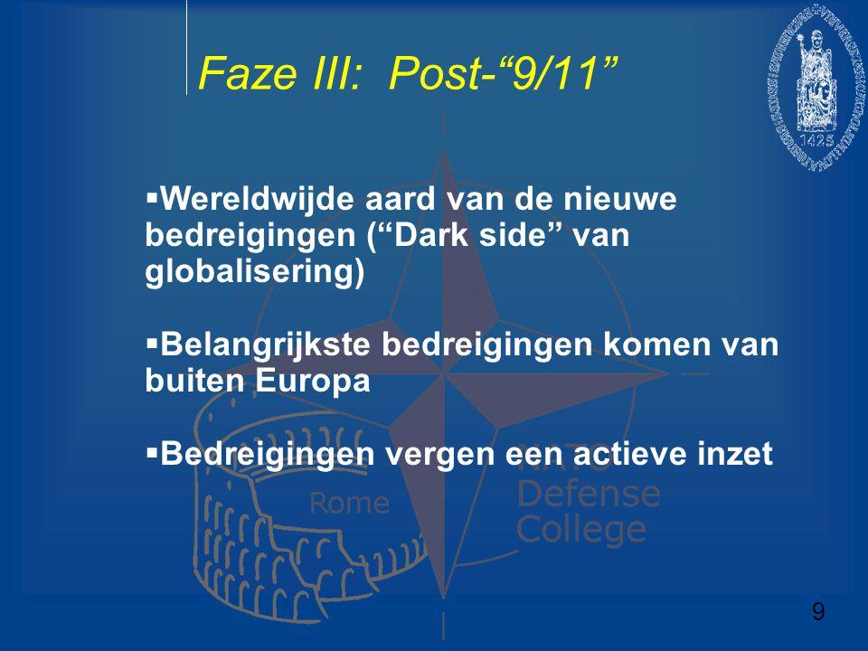 """Faze III: Post-""""9/11""""  Wereldwijde aard van de nieuwe bedreigingen (""""Dark side"""" van globalisering)  Belangrijkste bedreigingen komen van buiten Euro"""