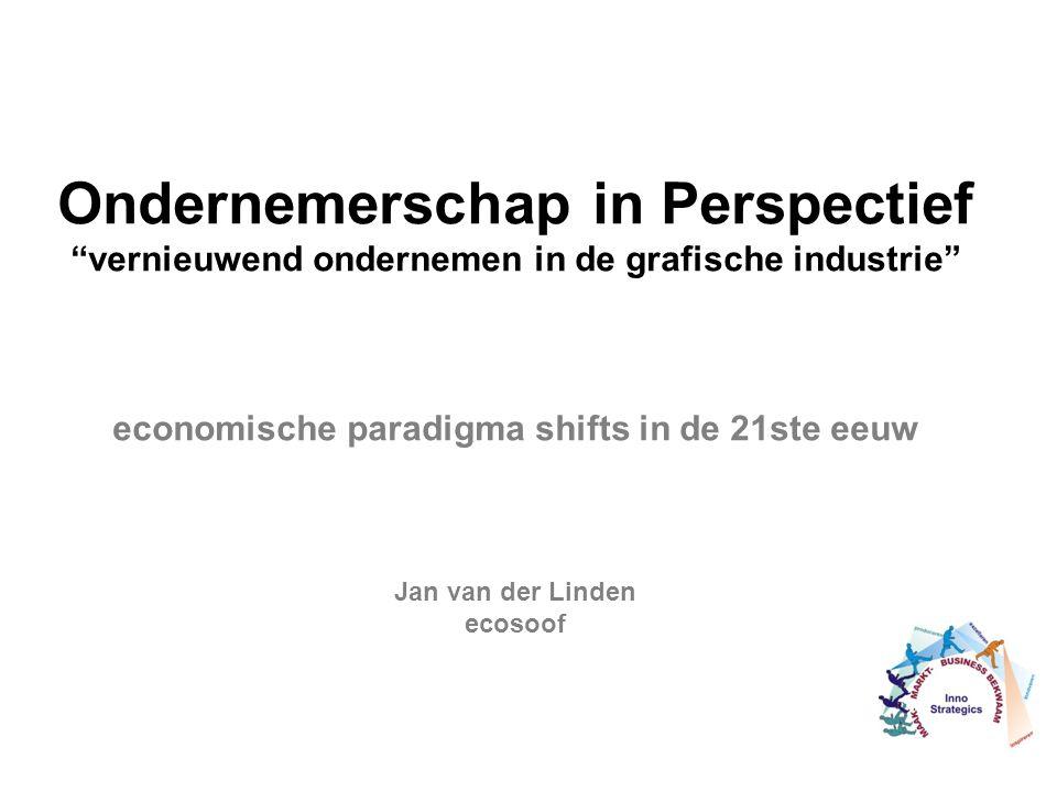 """Ondernemerschap in Perspectief """"vernieuwend ondernemen in de grafische industrie"""" economische paradigma shifts in de 21ste eeuw Jan van der Linden eco"""
