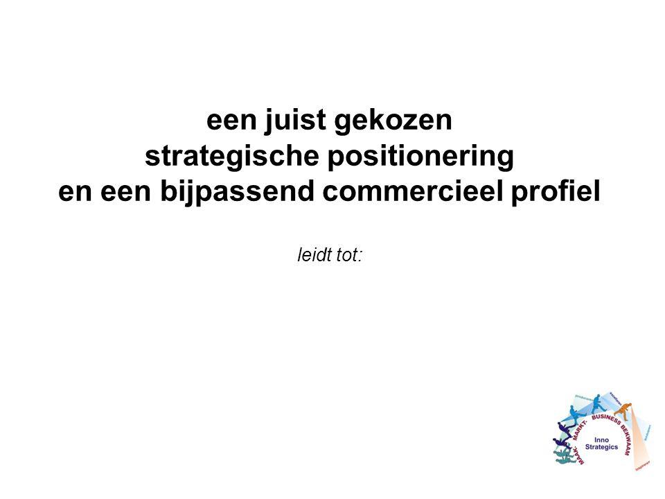 een juist gekozen strategische positionering en een bijpassend commercieel profiel leidt tot: - verlichting van de investeringsdruk - verruiming van het marktvolume - en een toenemend bedrijfsrendement