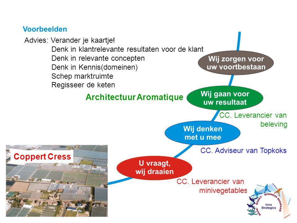 Architectuur Aromatique CC. Leverancier van minivegetables CC. Adviseur van Topkoks CC. Leverancier van beleving Advies: Verander je kaartje! Denk in