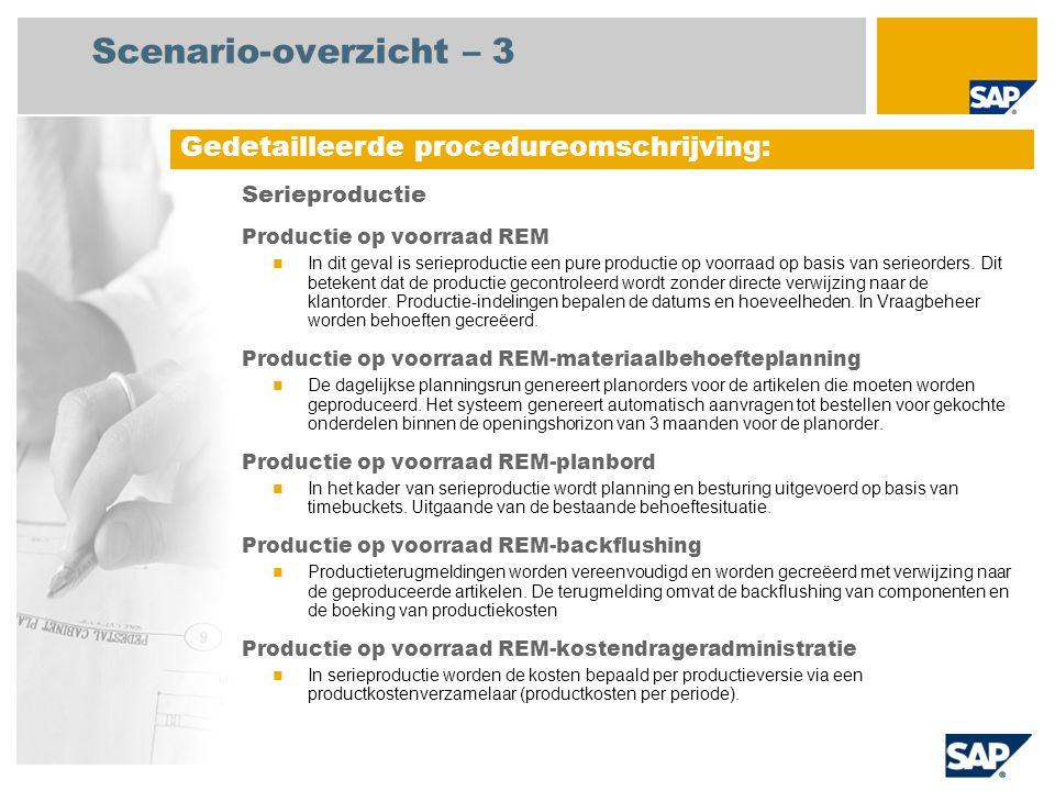Scenario-overzicht – 3 Serieproductie Productie op voorraad REM In dit geval is serieproductie een pure productie op voorraad op basis van serieorders.