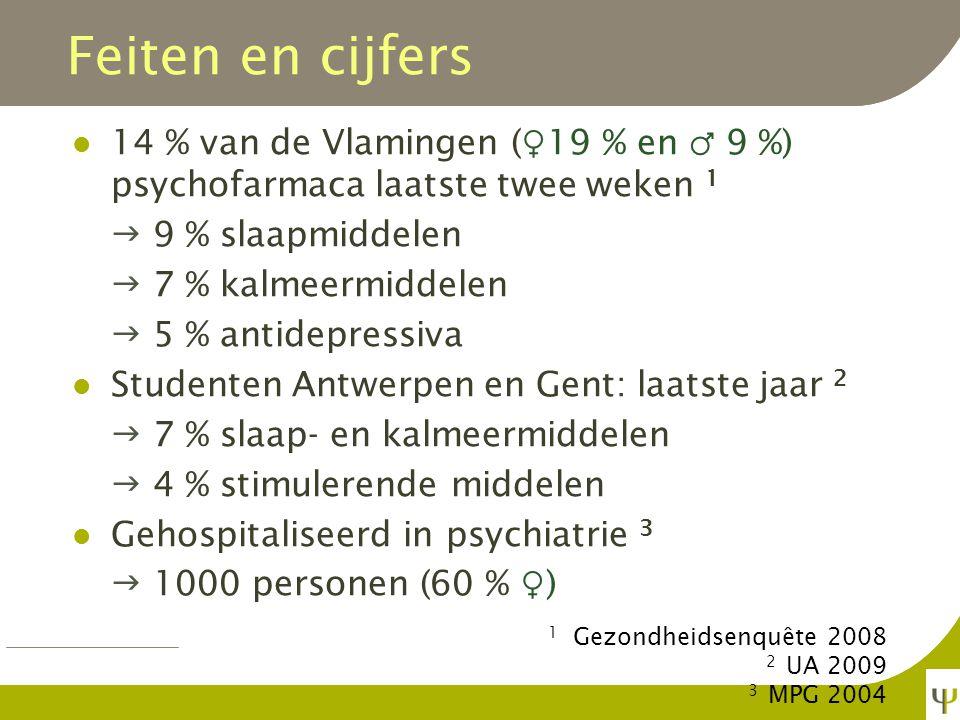 11 2 Tricyclische antidepressiva: Anafranil, Redomex, Prothiaden .