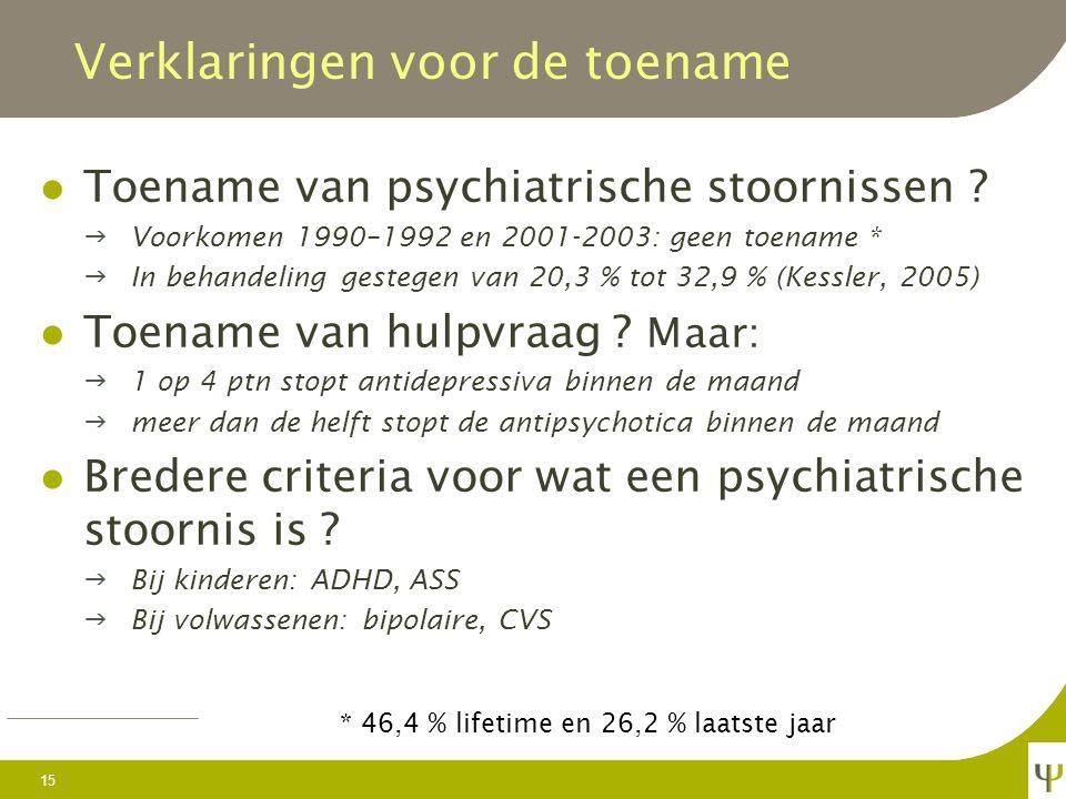 In 2010 kreeg 13,0% van de Belgen ouder dan 18 jaar minstens één voorschrift voor antidepressiva 1 3,4 % een antipsychoticum 1 In 2008 werd aan 1,8 % van de kinderen tussen 6 en 17 jaar methylfenidaat voorgeschreven.