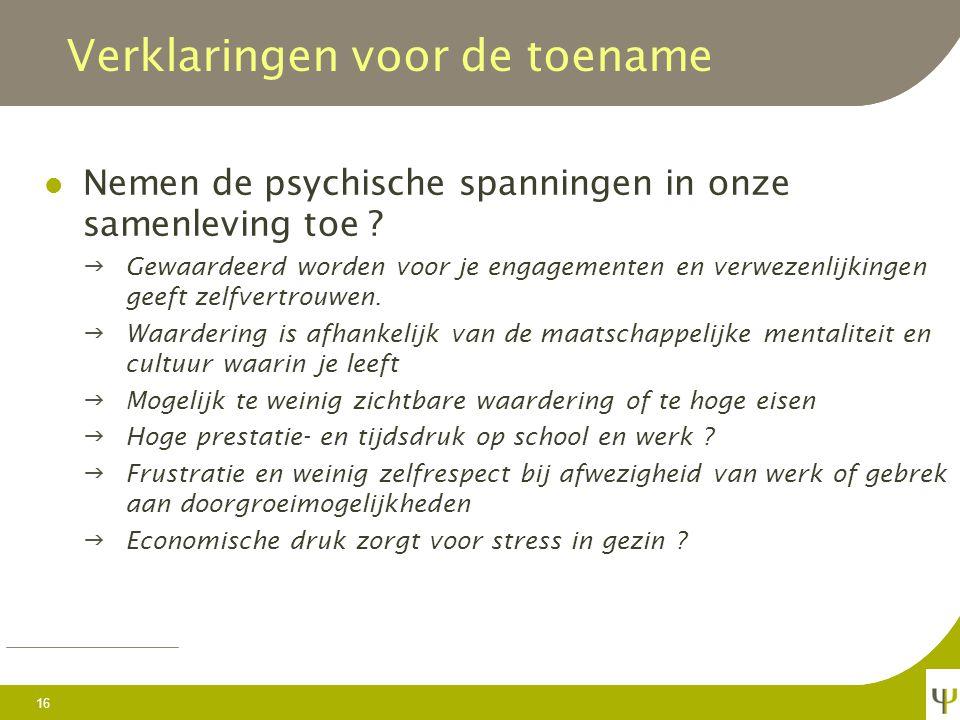 Verklaringen voor de toename Toename van psychiatrische stoornissen ? Voorkomen 1990–1992 en 2001-2003: geen toename * In behandeling gestegen van 2