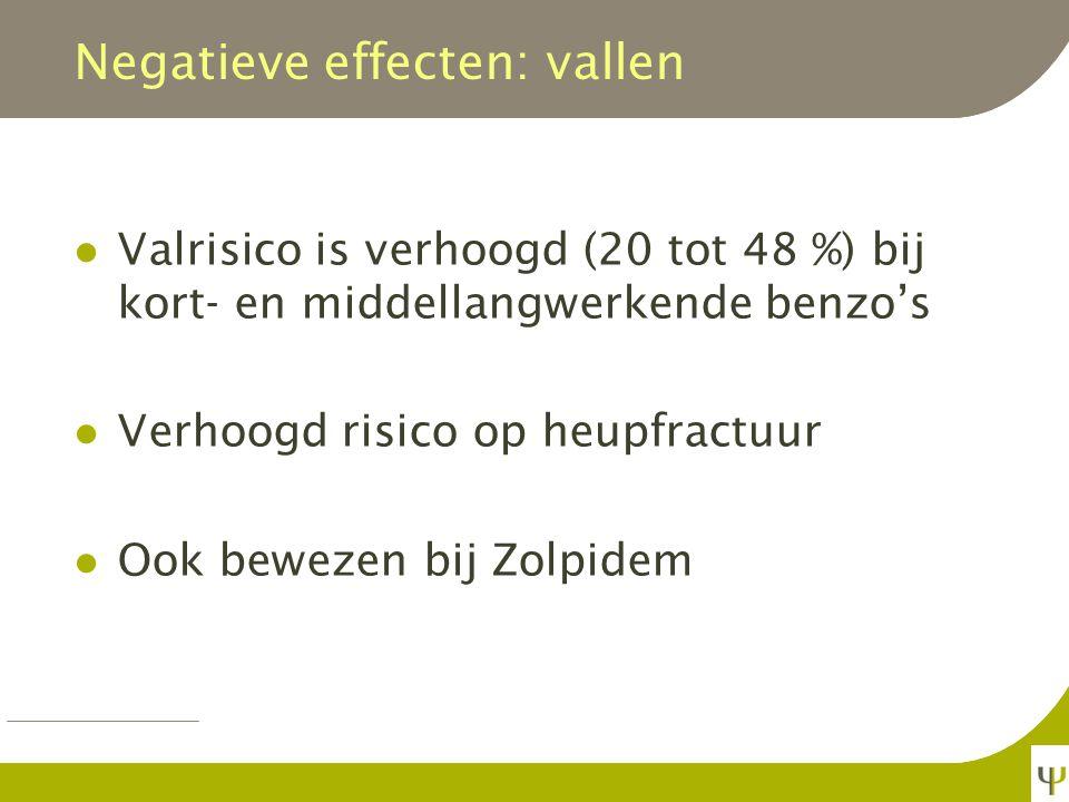 Negatieve effecten Alertheid Motorische vaardigheid Rijvaardigheid (subjectief niet) Gebruikers van benzodiazepines hebben een toegenomen risico op verkeersongevallen van 28-60%