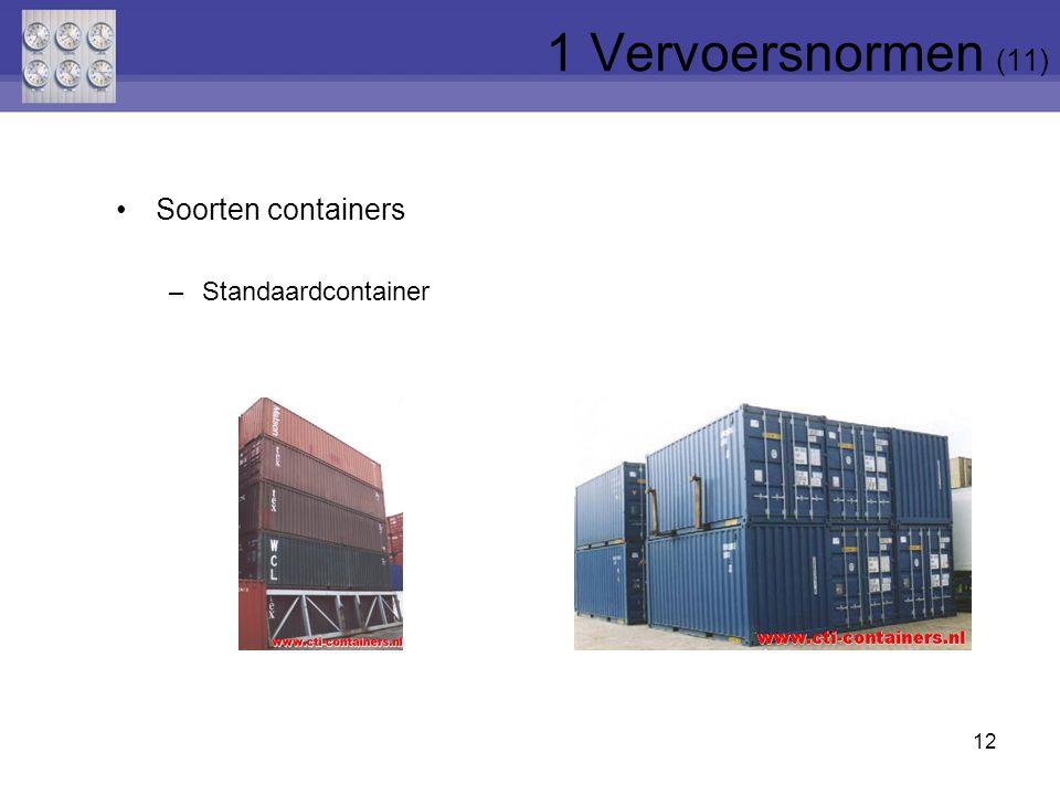 12 Soorten containers –Standaardcontainer 1 Vervoersnormen (11)