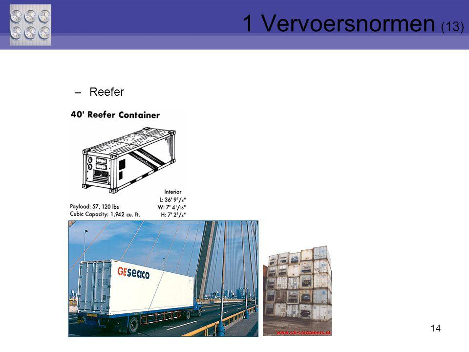 14 –Reefer 1 Vervoersnormen (13)