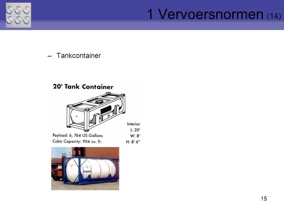 15 –Tankcontainer 1 Vervoersnormen (14)