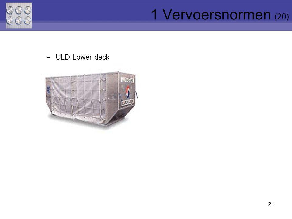 21 –ULD Lower deck 1 Vervoersnormen (20)