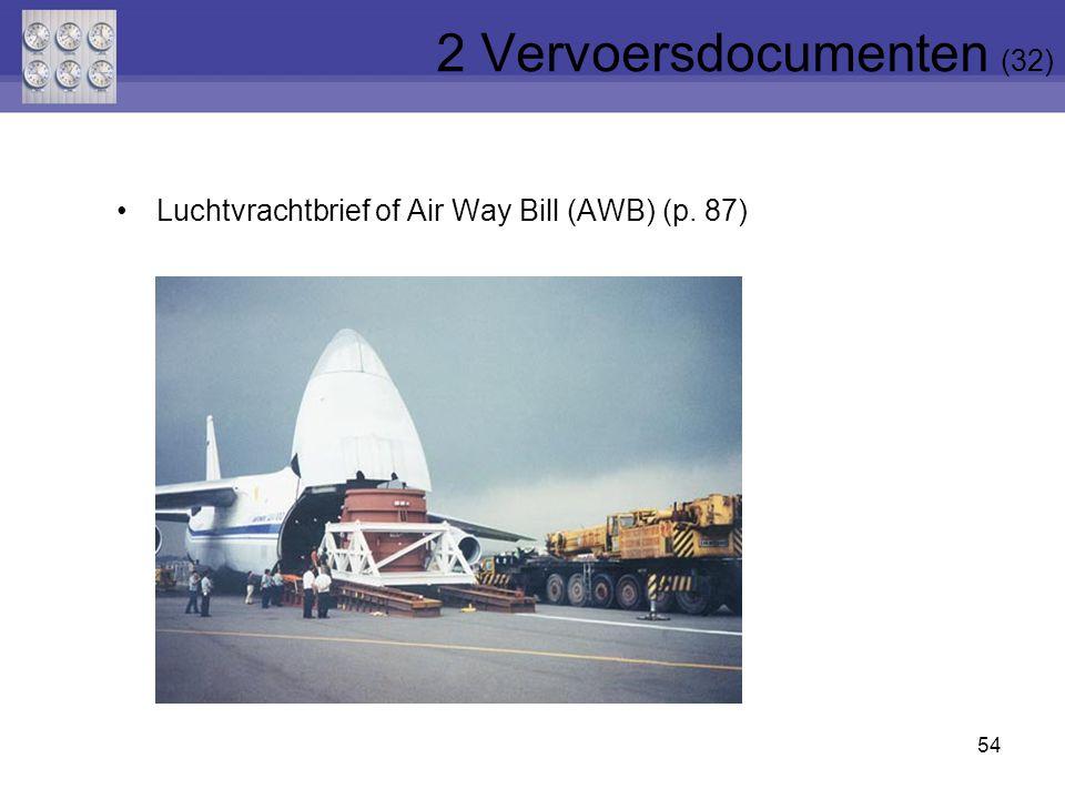54 Luchtvrachtbrief of Air Way Bill (AWB) (p. 87) 2 Vervoersdocumenten (32)