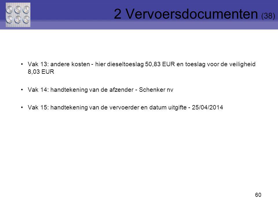 60 Vak 13: andere kosten - hier dieseltoeslag 50,83 EUR en toeslag voor de veiligheid 8,03 EUR Vak 14: handtekening van de afzender - Schenker nv Vak