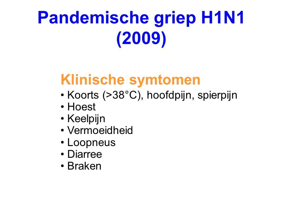 Pandemische griep H1N1 (2009) Klinische symtomen Koorts (>38°C), hoofdpijn, spierpijn Hoest Keelpijn Vermoeidheid Loopneus Diarree Braken