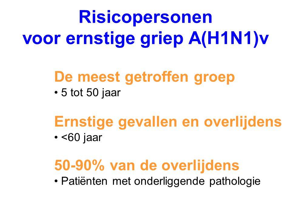 Risicopersonen voor ernstige griep A(H1N1)v De meest getroffen groep 5 tot 50 jaar Ernstige gevallen en overlijdens <60 jaar 50-90% van de overlijdens