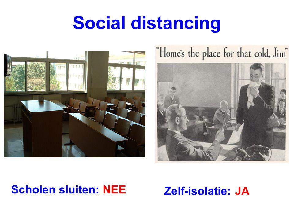 Zelf-isolatie: JA Scholen sluiten: NEE Social distancing