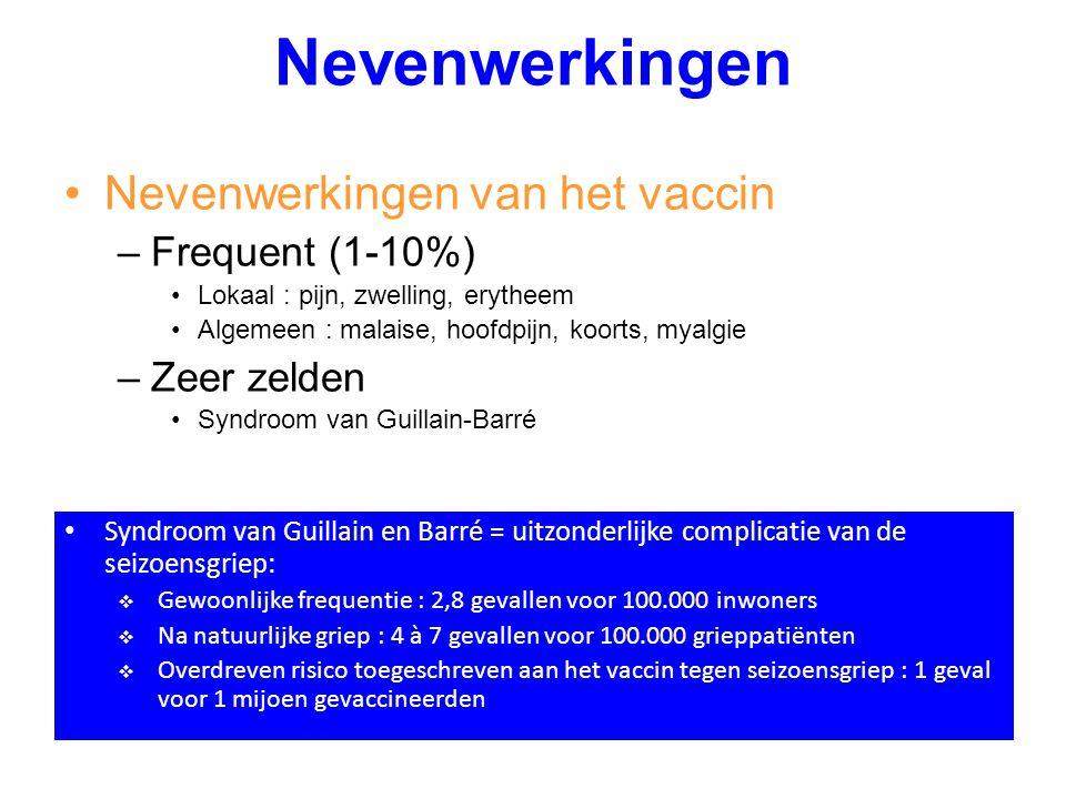 Nevenwerkingen Nevenwerkingen van het vaccin –Frequent (1-10%) Lokaal : pijn, zwelling, erytheem Algemeen : malaise, hoofdpijn, koorts, myalgie –Zeer