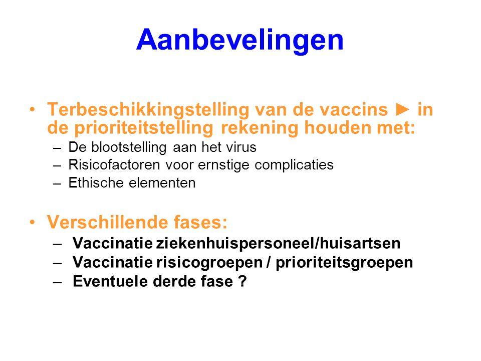 Aanbevelingen Terbeschikkingstelling van de vaccins ► in de prioriteitstelling rekening houden met: –De blootstelling aan het virus –Risicofactoren vo