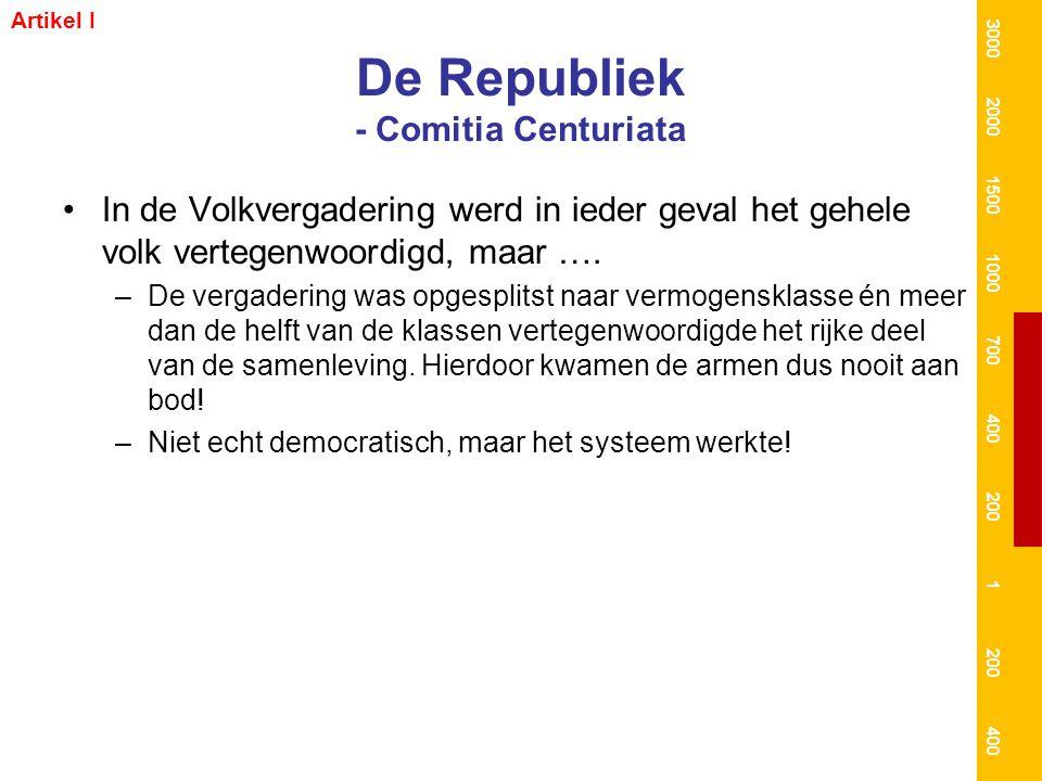 De Republiek - Comitia Centuriata In de Volkvergadering werd in ieder geval het gehele volk vertegenwoordigd, maar …. –De vergadering was opgesplitst