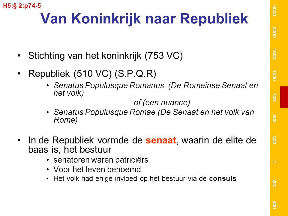Van Koninkrijk naar Republiek Stichting van het koninkrijk (753 VC) Republiek (510 VC) (S.P.Q.R) Senatus Populusque Romanus. (De Romeinse Senaat en he