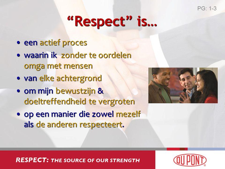 """""""Respect"""" is… een actief proceseen actief proces waarin ik zonder te oordelen omga met mensenwaarin ik zonder te oordelen omga met mensen van elke ach"""
