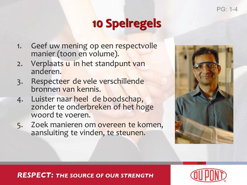 10 Spelregels 1.Geef uw mening op een respectvolle manier (toon en volume). 2.Verplaats u in het standpunt van anderen. 3.Respecteer de vele verschill