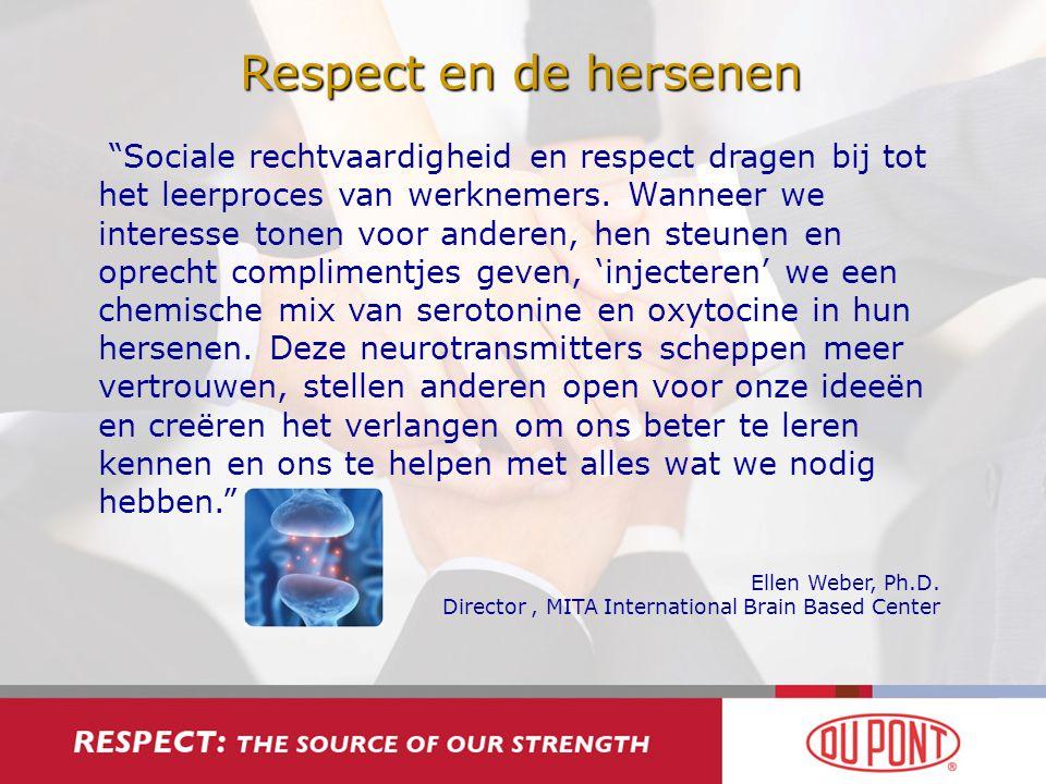 """Respect en de hersenen """"Sociale rechtvaardigheid en respect dragen bij tot het leerproces van werknemers. Wanneer we interesse tonen voor anderen, hen"""