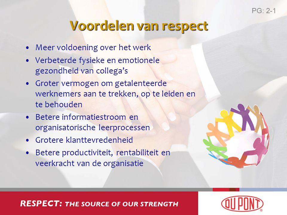 Voordelen van respect Meer voldoening over het werk Verbeterde fysieke en emotionele gezondheid van collega's Groter vermogen om getalenteerde werknem