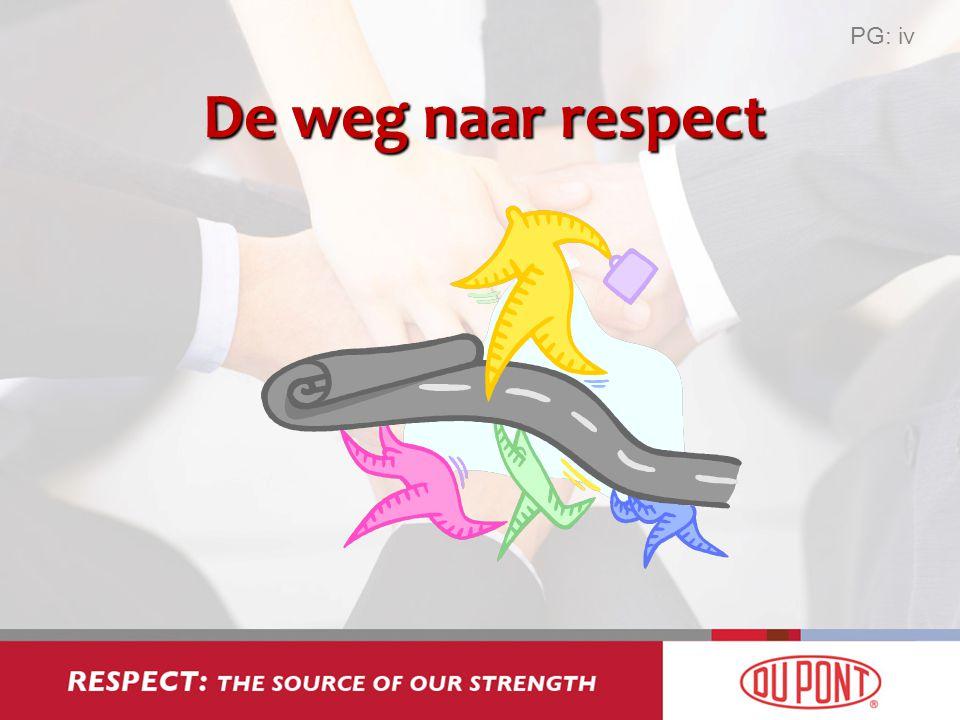 Respect: De bron van onze kracht ® –De weg bereiden voor respect –Onze geest: waar alles begint –Attitude: een kerncompetentie –Respect: eigenwaarde –Toepassing: onze weg voorwaarts PG: v
