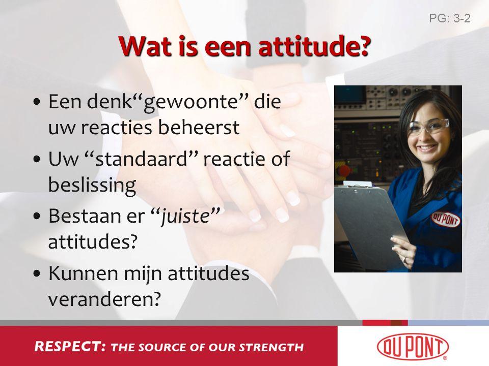 """Wat is een attitude? Een denk""""gewoonte"""" die uw reacties beheerst Uw """"standaard"""" reactie of beslissing Bestaan er """"juiste"""" attitudes? Kunnen mijn attit"""